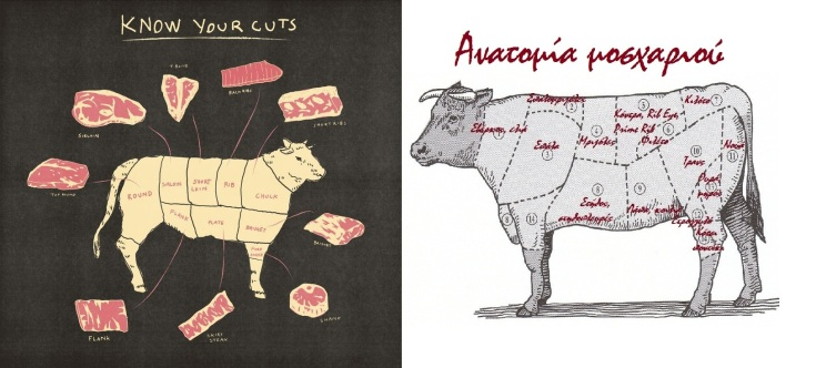 1-beef-cuts-english-greek