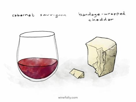 cabernet-cheddar-wine-cheese-770x577