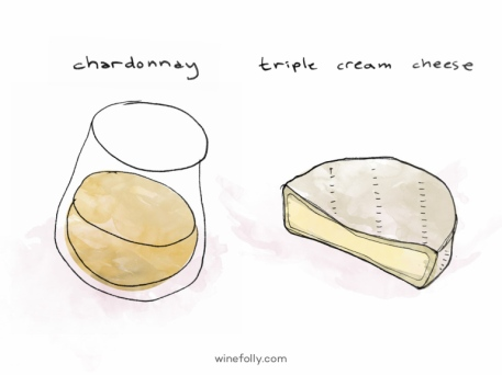 chardonnay-brie-wine-cheese-770x577