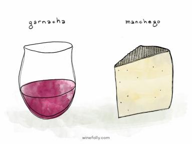 Garnacha and Manchego Cheese