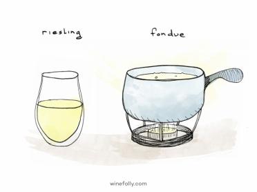 riesling-fondue-wine-cheese-770x577