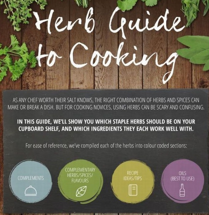 Herb guide for cooking 1