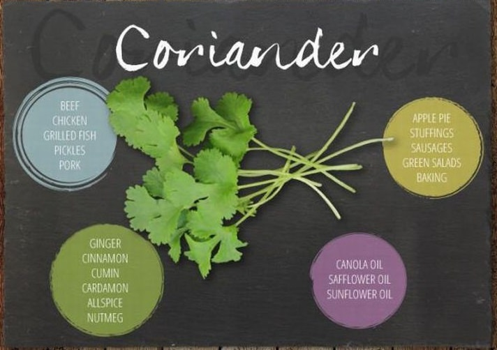Herb guide for cooking 10