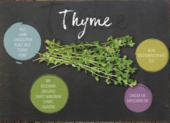 Herb guide for cooking 9
